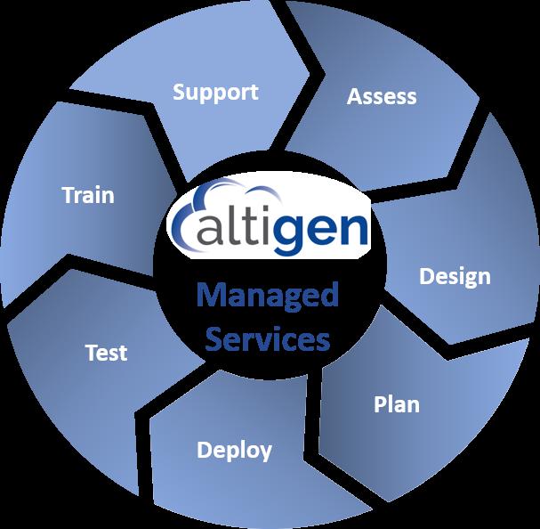 Altigen Managed Services